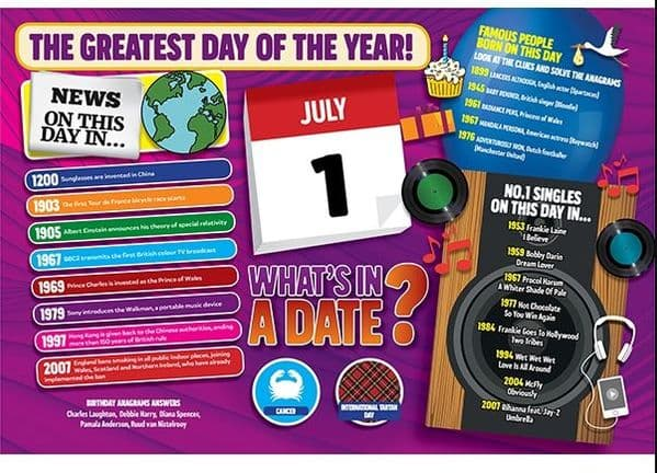 What's In A Date? **31st July** 400 Piece Jigsaw Puzzle 470mm x 320mm (hpy)